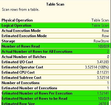 Trust_but_Verify_Query Table Scan Details